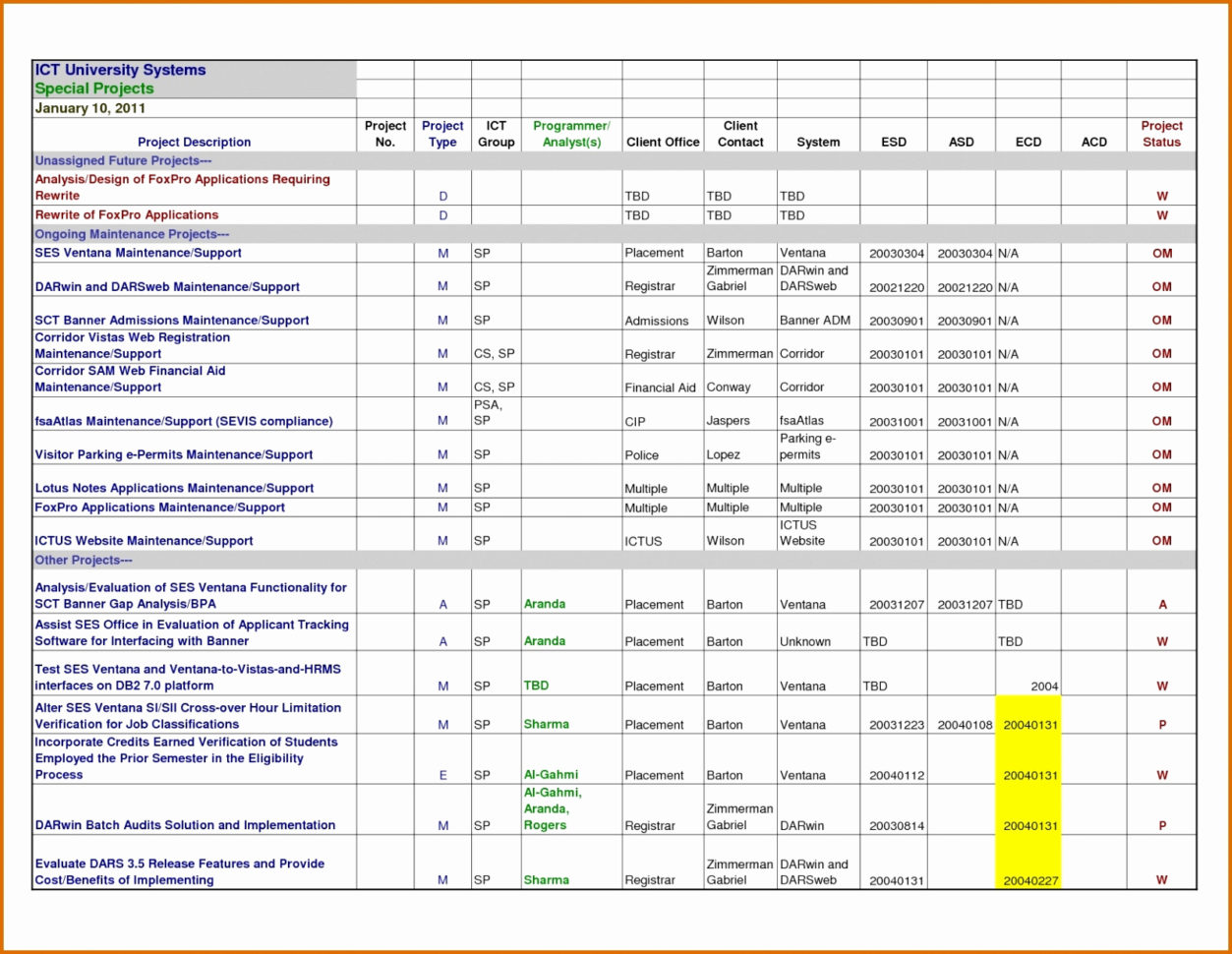 Recruitment Tracker Template Free Applicant Tracking Spreadsheet In Recruitment Dashboard Xls