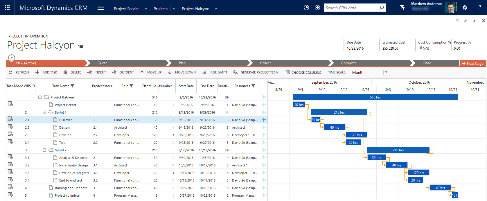 Reduce Work In Excel W/ Dynamics Crm Project Service Automation For Crm In Excel Template