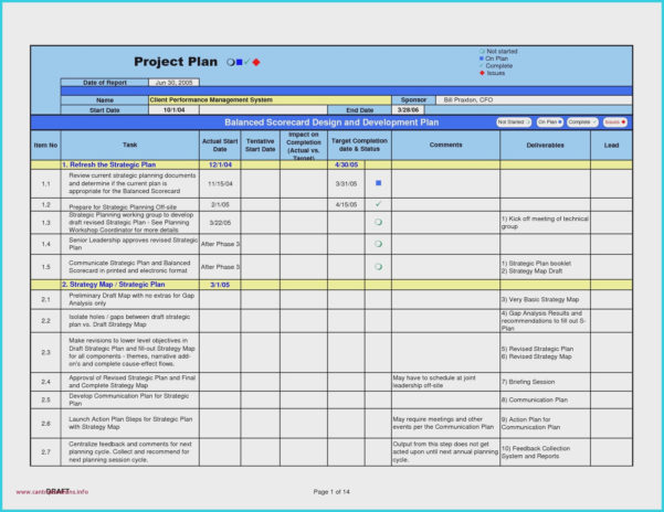 Renovation Project Management Spreadsheet Templates Excel Fresh Within Project Management Spreadsheet Excel