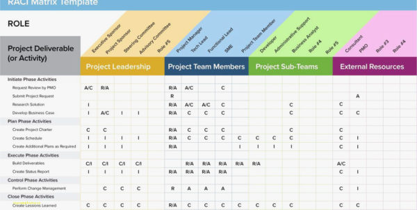 Renovation Project Management Template New Renovation Work Schedule To Renovation Project Management Spreadsheet