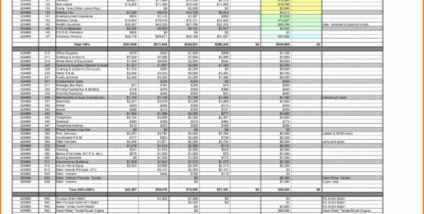 Renovation Spreadsheet Inspirational Renovation Project Management Inside Home Renovation Project Management Spreadsheet