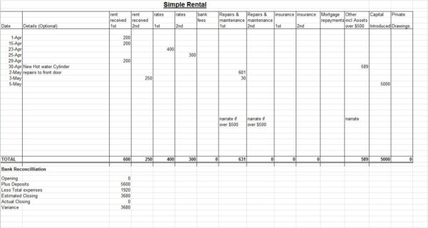 Rental Property Accounting Waikato New Zealand With Free Simple Within Free Simple Bookkeeping Spreadsheet Templates