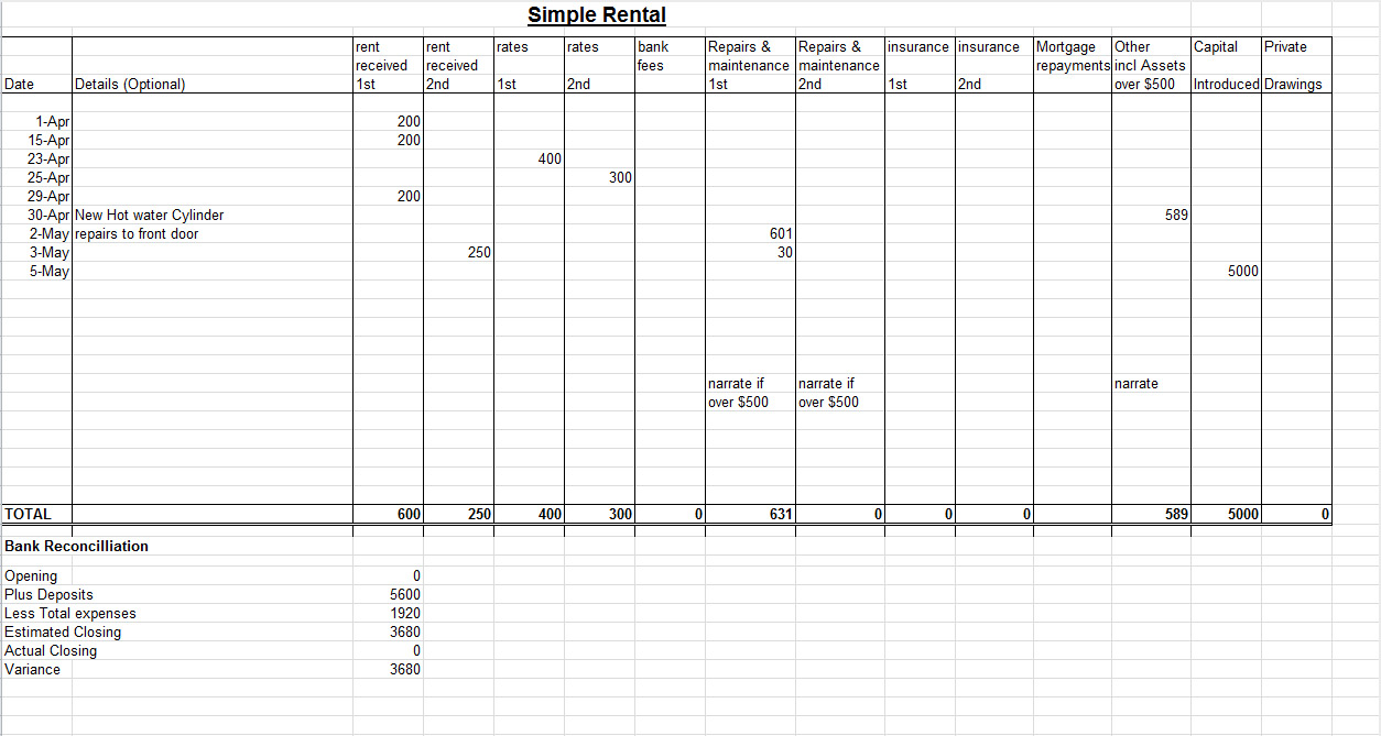Rental Property Accounting Waikato New Zealand Within Simple Bookkeeping Spreadsheet