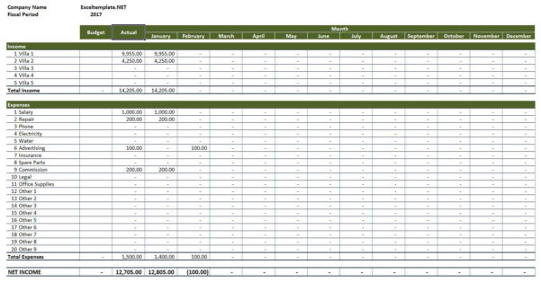 Rental Property Income And Expenses | Excel Templates Intended For Home Bookkeeping Excel Template