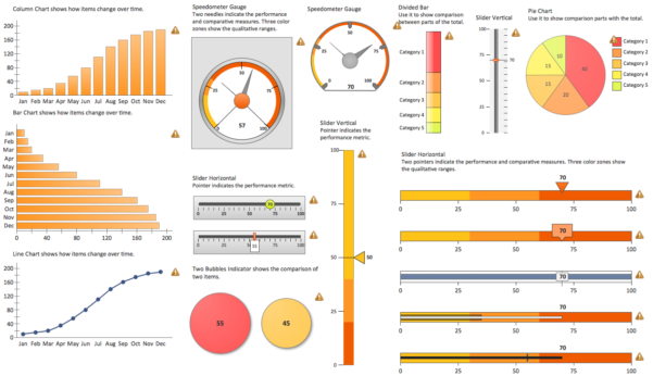 Reporting & Data Visualization | How Your Business Can Improve Throughout Kpi Reporting Format