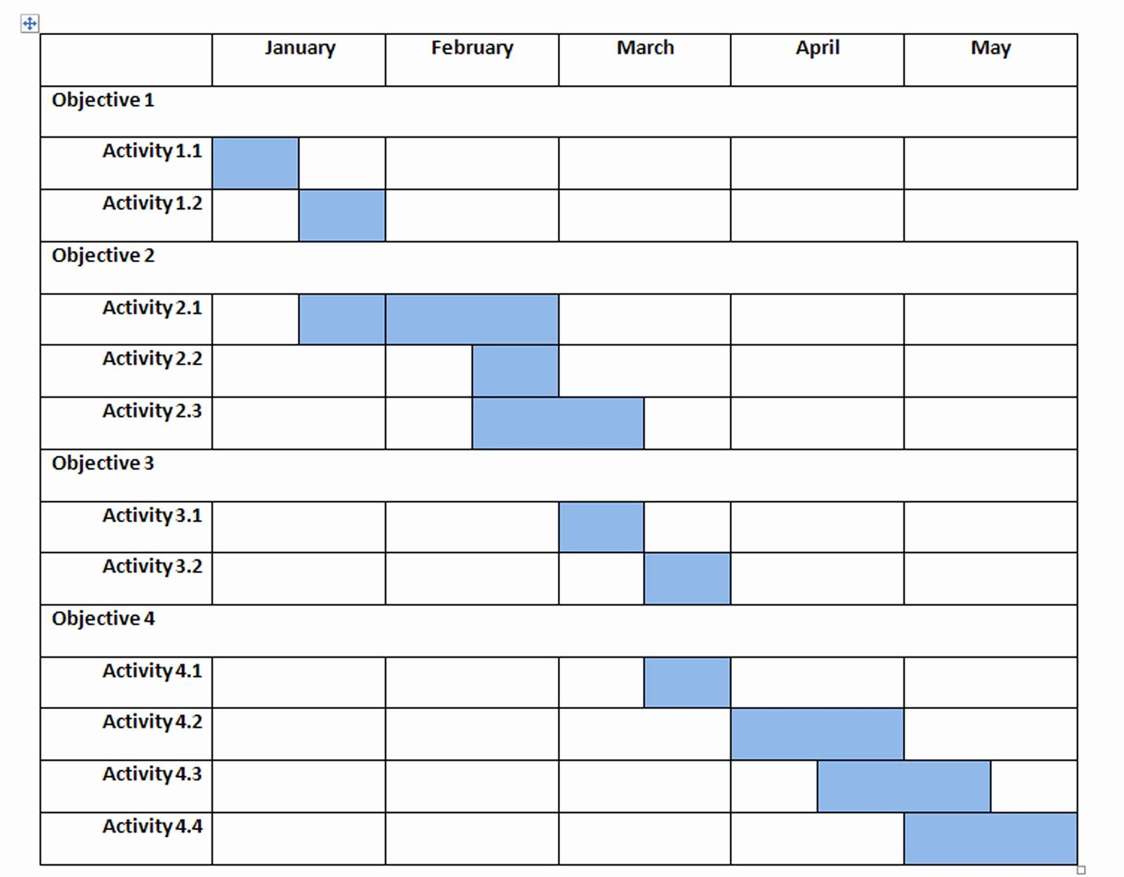 Research Archives   Southbay Robot To Gantt Chart Template For Research Proposal