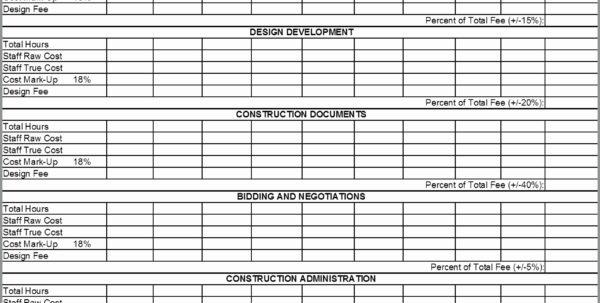 Residential Construction Cost Breakdown Excel New Spreadsheet Inside Residential Construction Estimate Spreadsheet