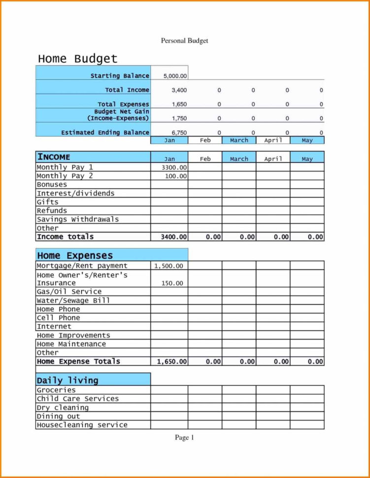Residential Construction Cost Estimator Excel | Worksheet For Residential Cost Estimate Template