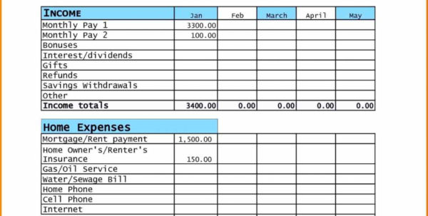 Residential Construction Cost Estimator Excel | Worksheet To Construction Project Cost Estimate Template Excel
