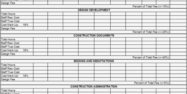 Residential Construction Estimating Spreadsheets In Excel Cos On Inside Residential Construction Estimating Spreadsheets