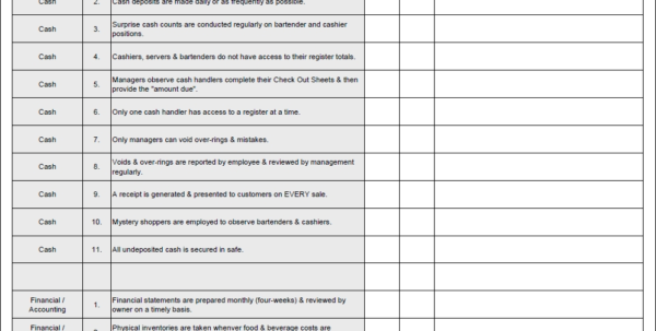 Restaurant Checklists In Monthly Accounting Checklist Template Intended For Monthly Bookkeeping Template