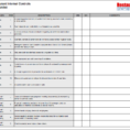 Restaurant Internal Control Checklist With Bookkeeping Checklist Template