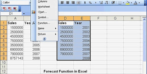 Restaurant Sales Forecast Excel Template | Greenpointer Throughout For Restaurant Sales Forecast Excel Template
