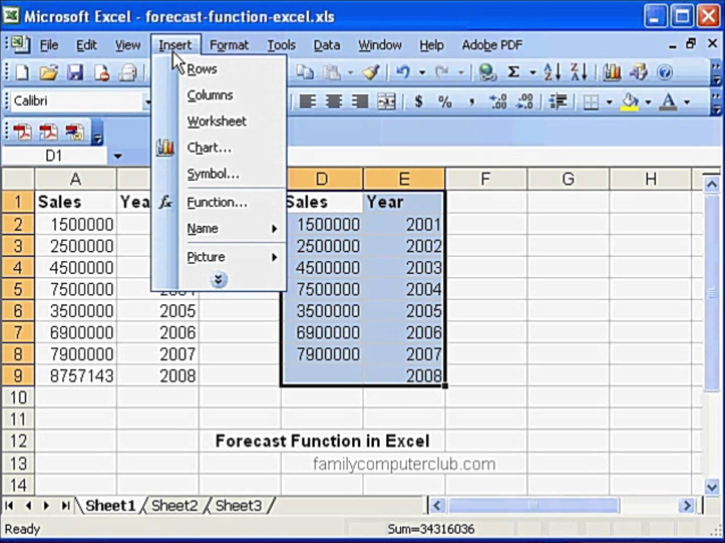 Restaurant Sales Forecast Excel Template | Homebiz4U2Profit Inside Sales Forecast Spreadsheet Pdf