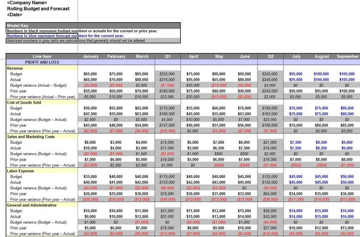 Restaurant Sales Forecast Excel Template   Resourcesaver In Sales Forecast Spreadsheet Template Excel