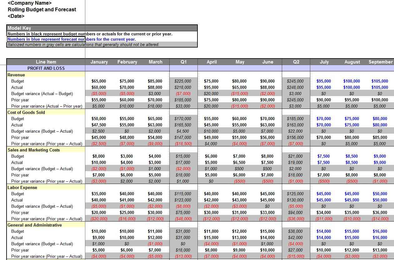 Restaurant Sales Forecast Excel Template   Resourcesaver Intended For Sales Projection Spreadsheet Template