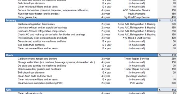 Restaurant Startup Costs Spreadsheet Free Template Throughout Costing Spreadsheet Template Costing Spreadsheet Template Excel Spreadsheet Templates