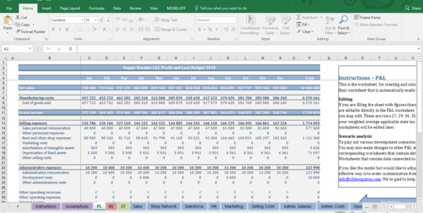 Retail Budget Template   Cfotemplates And Sample Budget Spreadsheet Excel