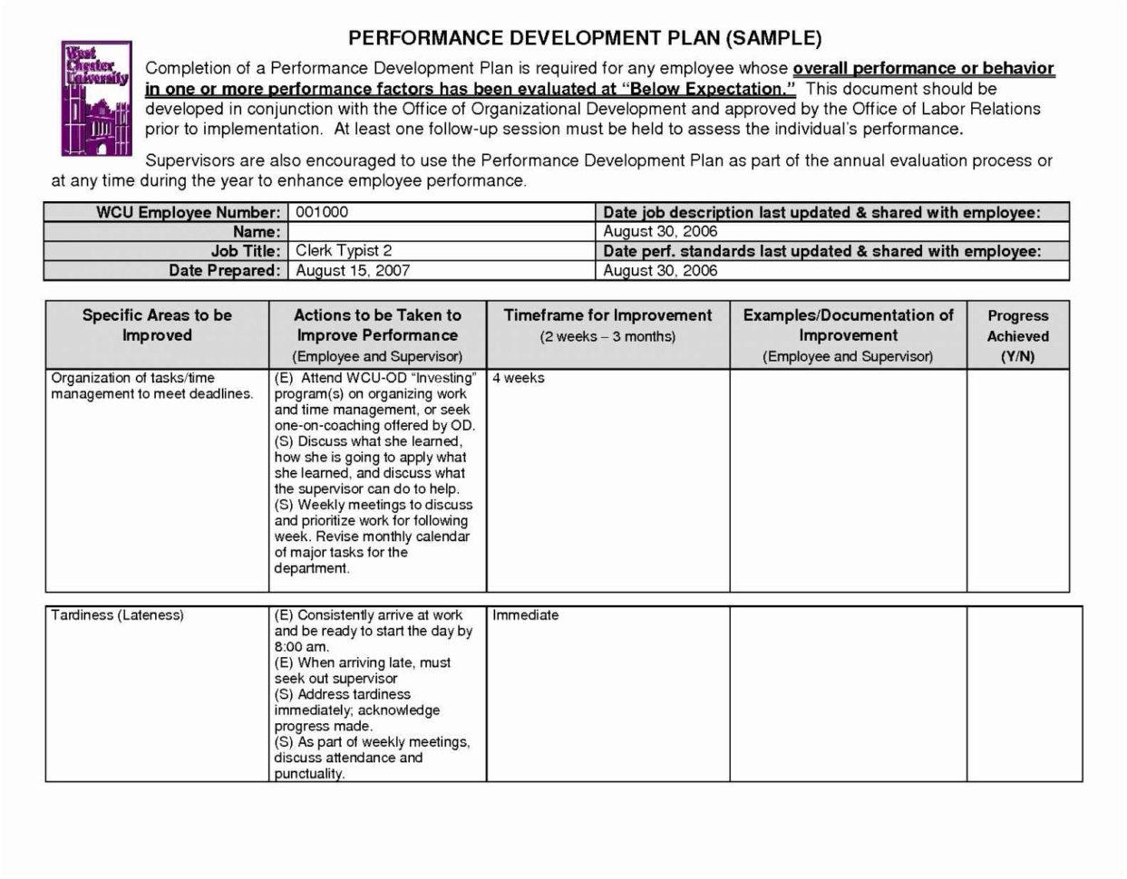 Risk Matrix Template Excel Elegant Großartig Project Risk Management With Project Spreadsheet Template Excel