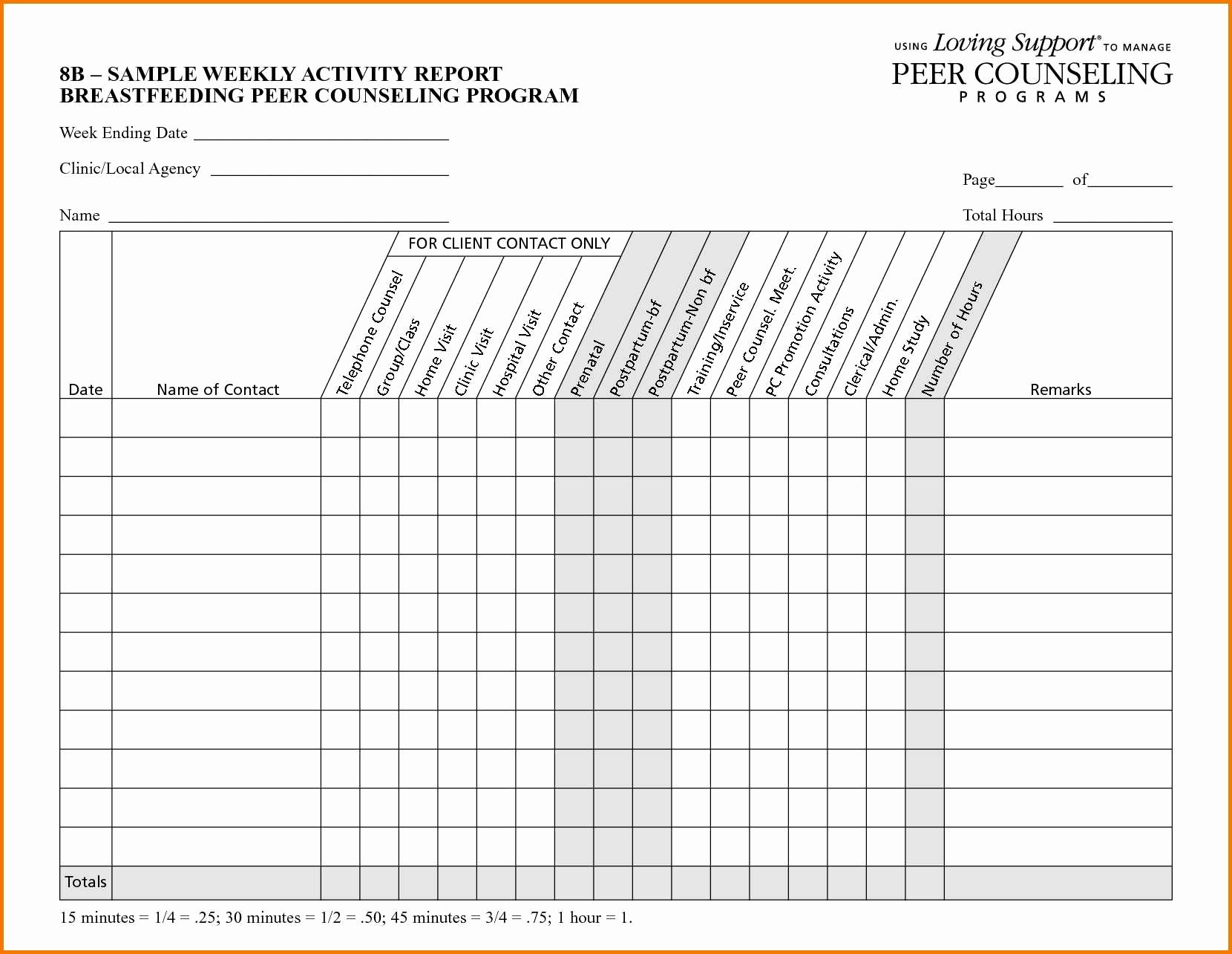 Sales Call Reports Templates Free And Sales Tracking Spreadsheet With Sales Spreadsheet Templates Free