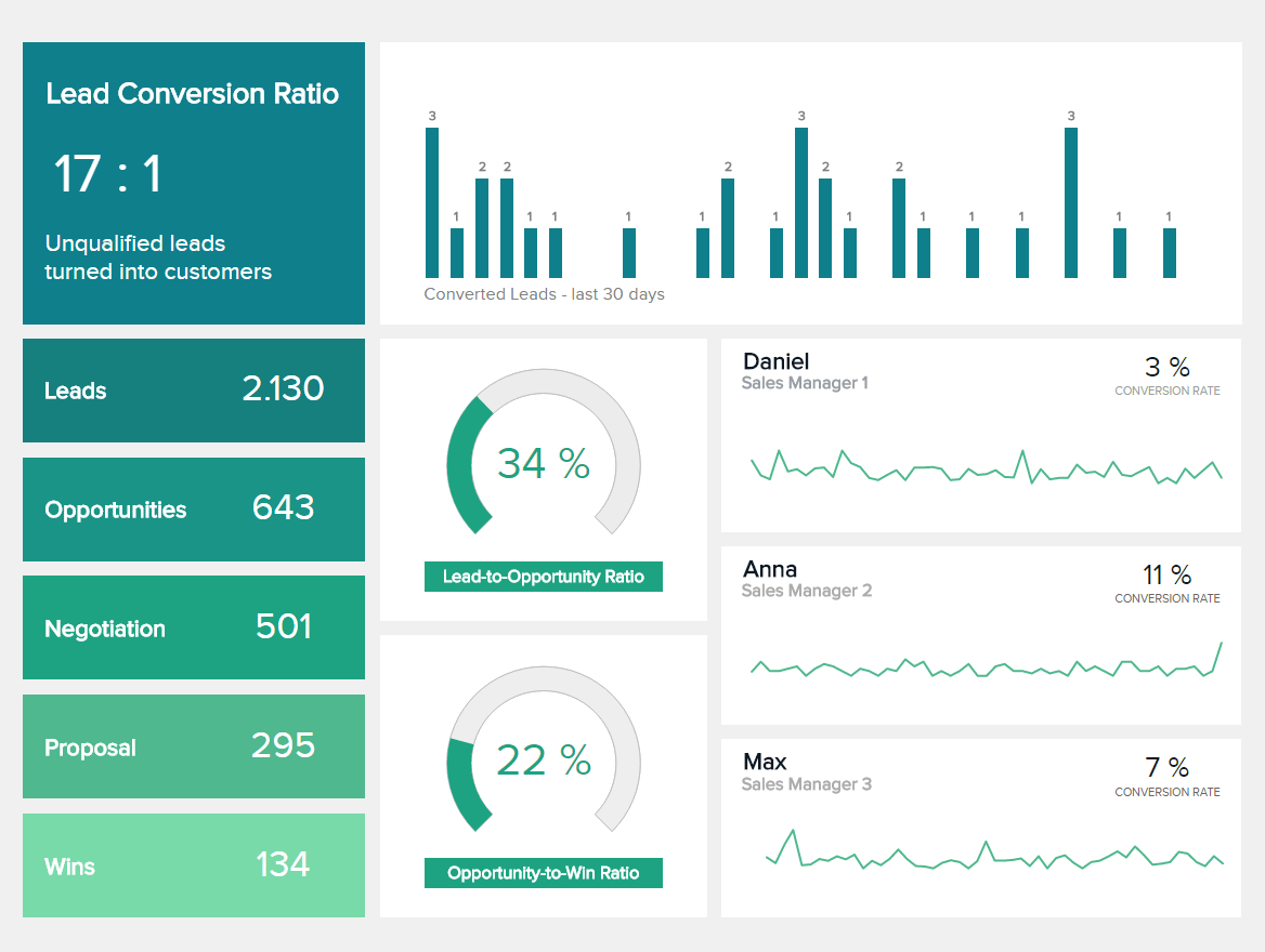Sales Dashboard Excel Templates Free Download Archives   Southbay Robot With Sales Dashboard Excel Templates Free Download