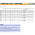Sales Forecast Excel | Homebiz4U2Profit With Sales Forecast Spreadsheet Template