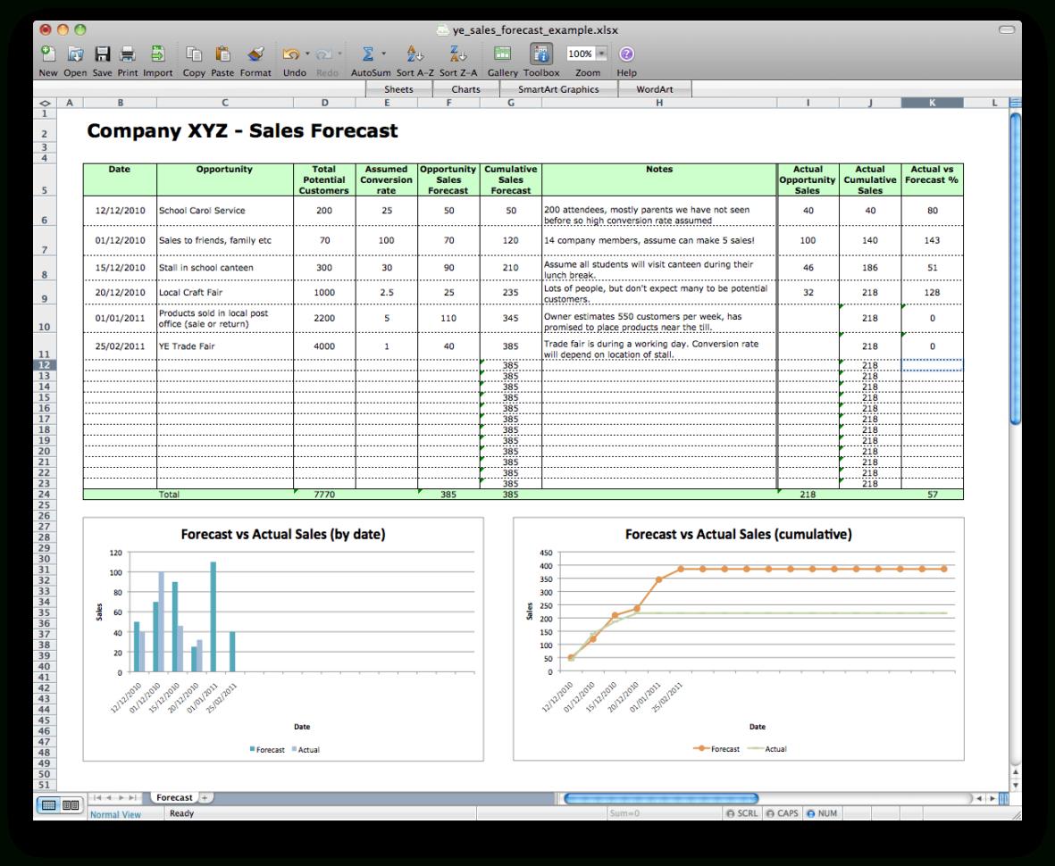 Sales Forecast Model Excel | Homebiz4U2Profit For Sales Forecast Template Excel