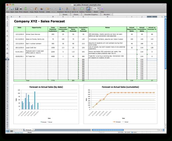 Sales Forecast Model Excel   Homebiz4U2Profit For Sales Forecast Template Excel