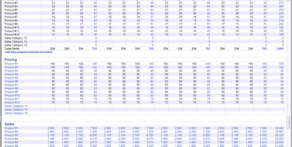 Sales Forecast Spreadsheet As Excel Spreadsheet Templates How To Inside Sales Forecast Template Google Docs