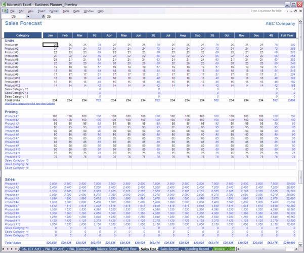 Sales Forecast Spreadsheet As Excel Spreadsheet Templates How To Inside Sales Forecast Template Google Docs