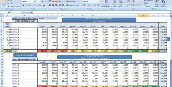 Sales Forecast Spreadsheet Template Free | Papillon Northwan With Sales Projection Template Free Download