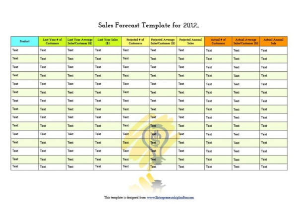 Sales Forecast Template 15 Enjoyable – Barakaventures In Simple Sales Forecast Template