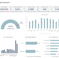 Sales Kpi And Commission Tracker Template | Adnia Solutions To Kpi Templates Excel