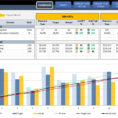 Sales Kpi Dashboard Template | Ready To Use Excel Spreadsheet And Free Excel Sales Dashboard Templates