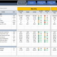 Sales Kpi Dashboard Template | Ready To Use Excel Spreadsheet And Kpi Reporting Format
