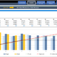 Sales Kpi Dashboard Template | Ready To Use Excel Spreadsheet With Kpi Excel Template Download