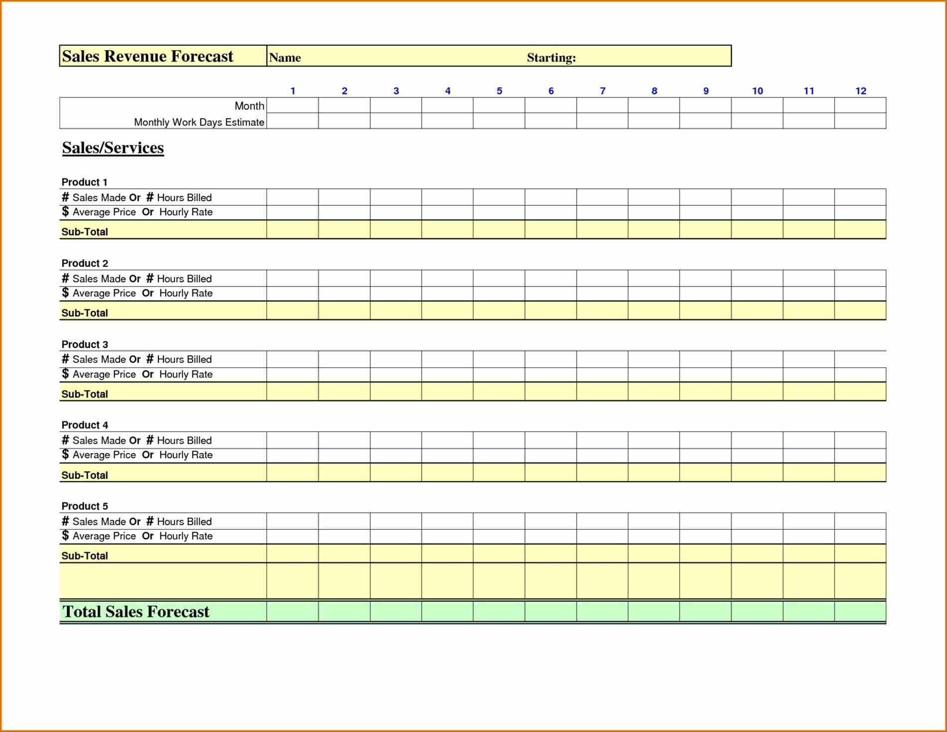Sales Projection Template Excel - Zoro.9Terrains.co within 12 Month Sales Forecast Template