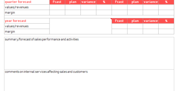Sales Report Templates – 10  Monthly And Weekly Sales Report Inside Simple Sales Forecast Template