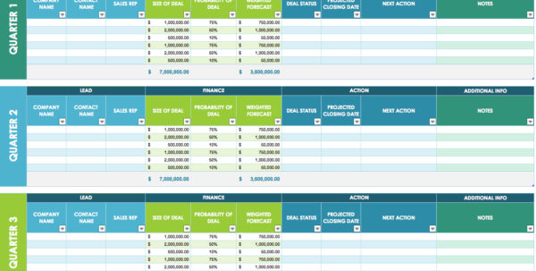 Sales Team Tracking Spreadsheet   Kairo.9Terrains.co Intended For Sales Forecast Spreadsheet Pdf