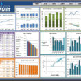 Sales Tracking Template Sample Kpi Dashboard Excel Dashboard For Sales Dashboard Excel Templates Free Download