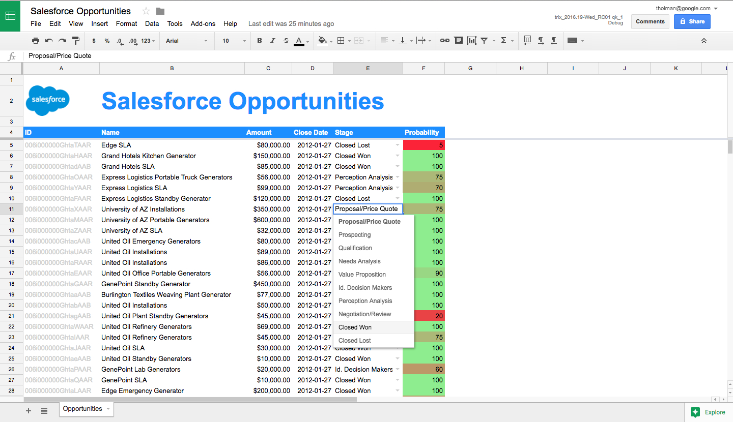 Salesforce Ties Sales Apps To Google Spreadsheet, Presentation Tools and Spreadsheet Google