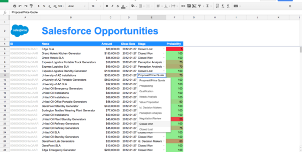 Salesforce Ties Sales Apps To Google Spreadsheet, Presentation Tools Intended For Google Spreadsheets
