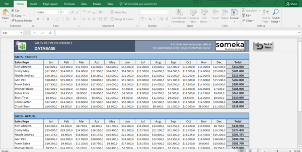 Salesman Performance Tracking   Excel Spreadsheet Template For Excel Spreadsheets Templates