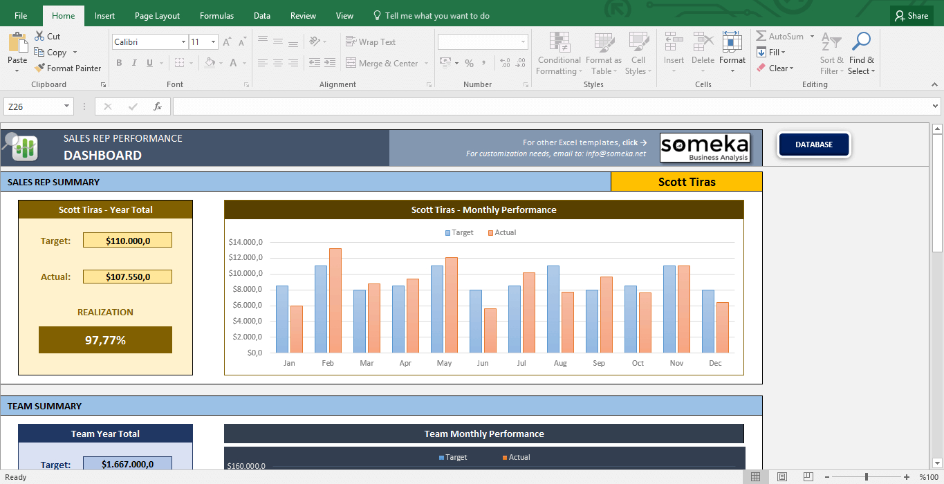 Salesman Performance Tracking - Excel Spreadsheet Template In Database Excel Template Free