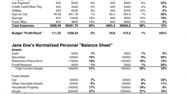 Sample Balance Sheet And Income Statement For Small Business In Sample Income Statement For Small Business