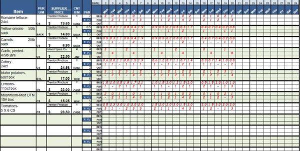 Sample Bar Inventory Spreadsheet   Sosfuer Spreadsheet Throughout Inventory Spreadsheet