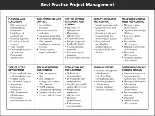 Sample Contingency Plan For Small Business Natural Disa Disasters In Project Management Plan Templates