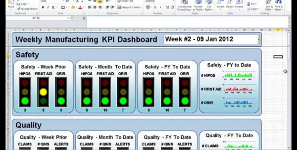 Sample Dashboard Reports In Excel | Sosfuer Spreadsheet In Hr Dashboard Xls