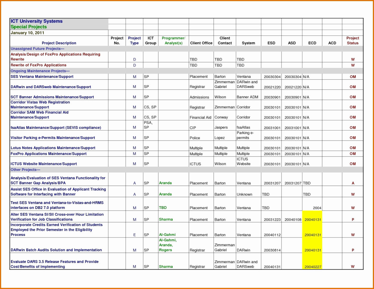 Sample Excel Accounting Spreadsheet Lovely Grant Accounting And Accounting Spreadsheet