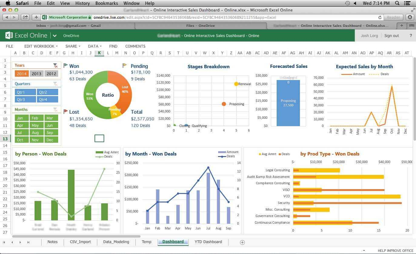 Sample Excel Dashboard | Sosfuer Spreadsheet and Spreadsheet Dashboard Tools